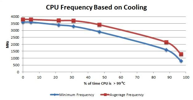 mejores laptops y ordenadores portatiles para diseño gráfico